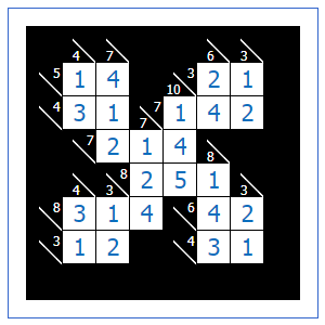 picture regarding Kakuro Puzzles Printable referred to as Print - Kakuro